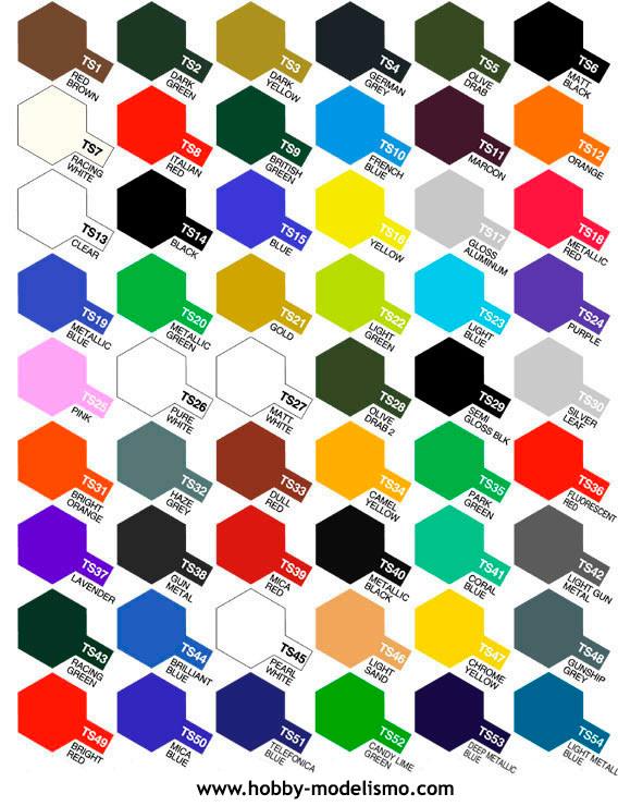 Colores Tamiya TS modelismo