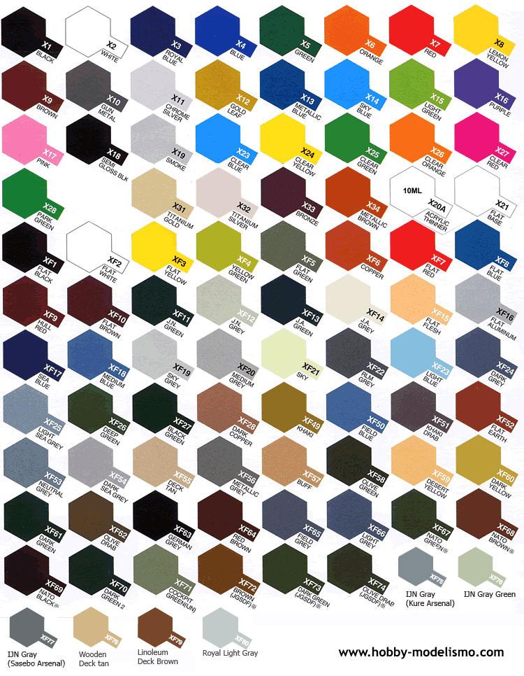 Tamiya modelismo for Tabla de colores pintura interior